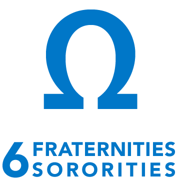 6 fraternities and 6 sororities