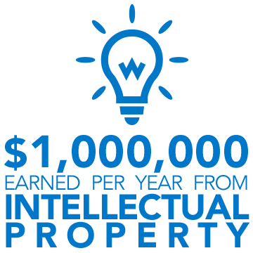 $1 million earned per year from intellectual property