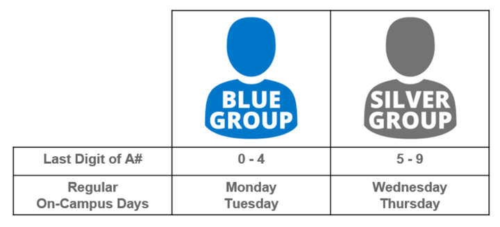 blue silver group chart 2
