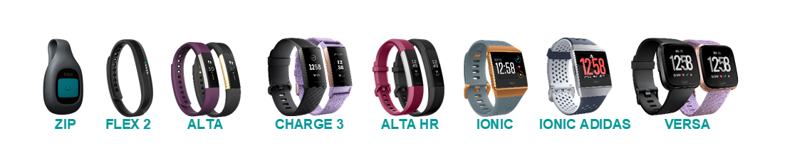 fitbit lineup 2019