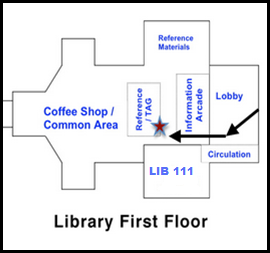 Location of TAG in Library