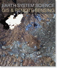 research gis