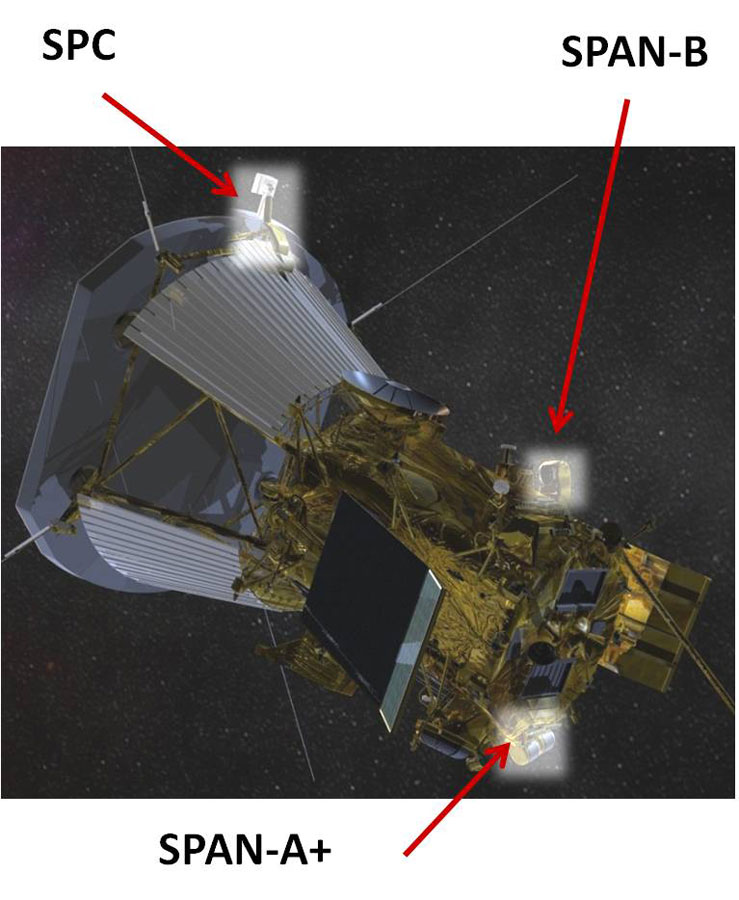 illustration of a spacecraft sweep