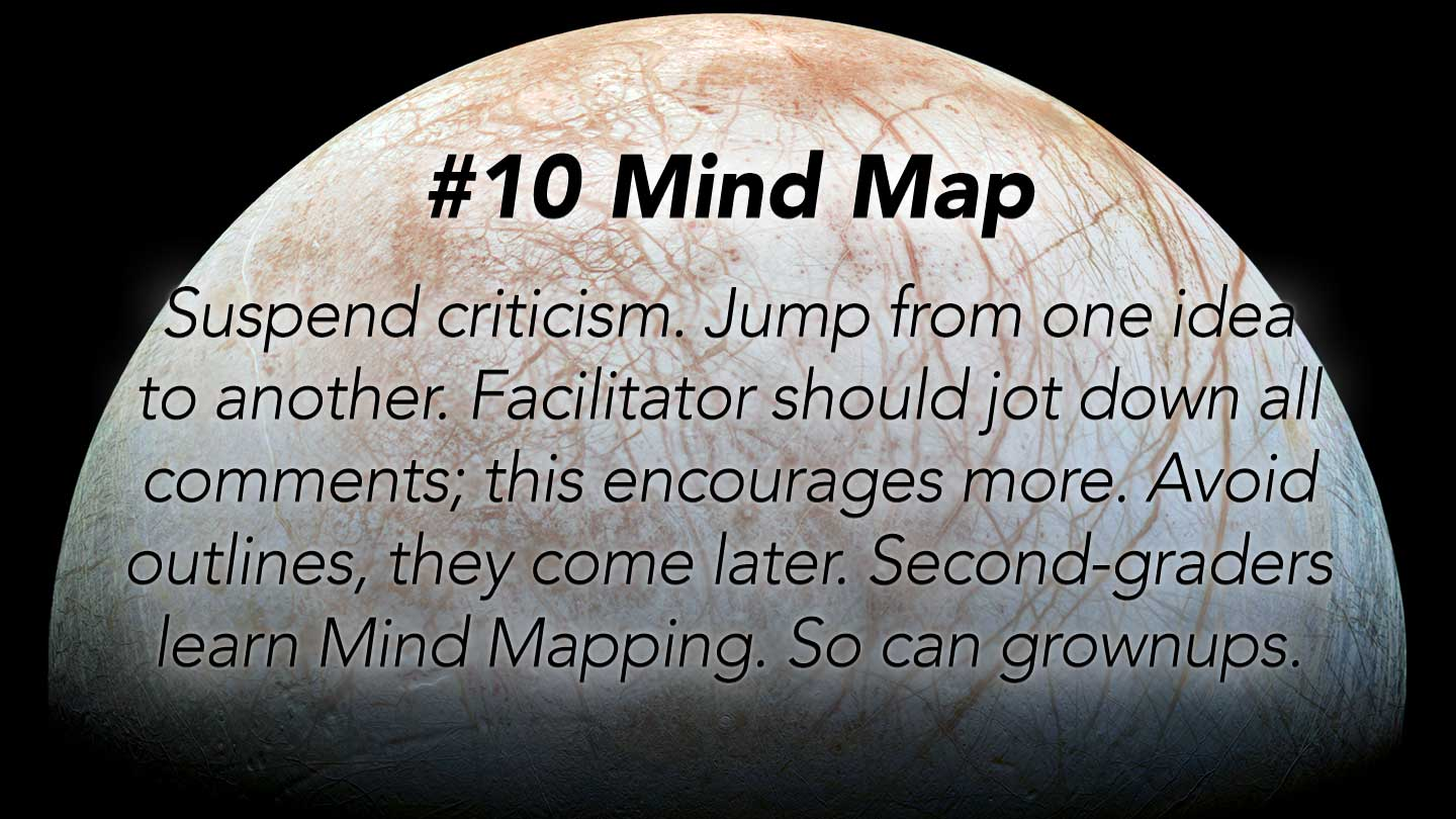 Mind Map. 