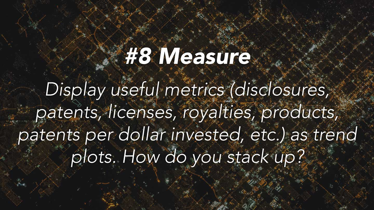Measure.