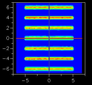 Diode Array BPP