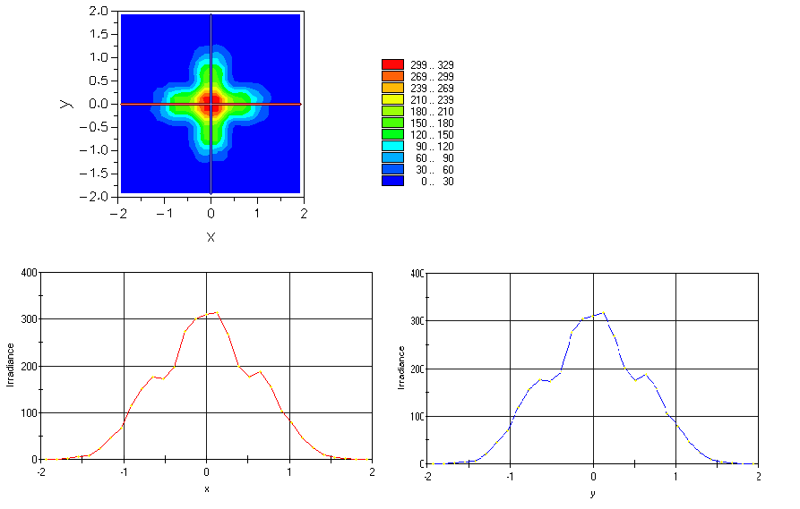 Homogenizer Model