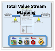 ooe total value mapping