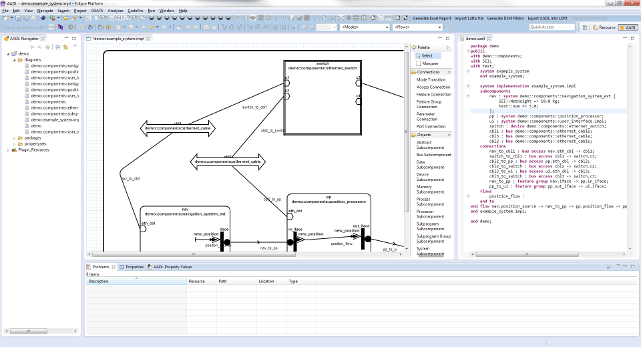 OSATE Graphical Editor Screenshot